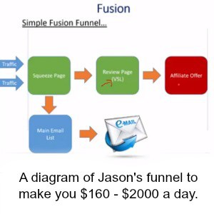 Jason's fusion funnel