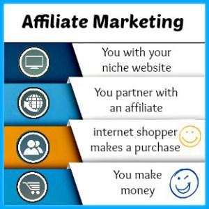 diagram explaining Affiliate Marketing23