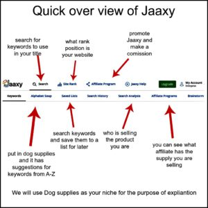 jaaxy diagram with descriptions of tabs