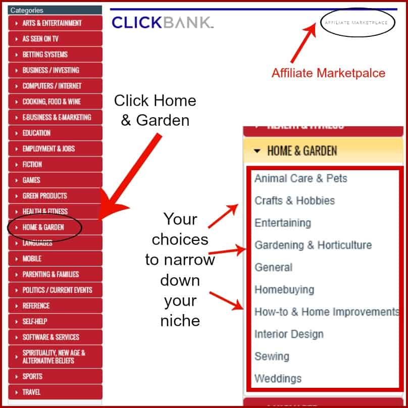 business niche screenshot of clickbank how to use