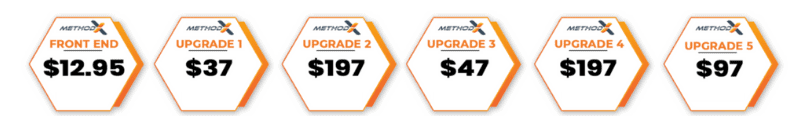 picture of methodx upgrades in a different format