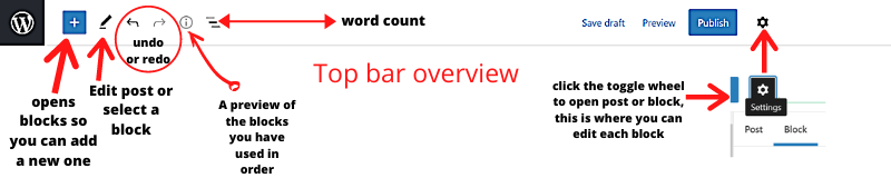 top bar functions2 how to use the wordpress block editor